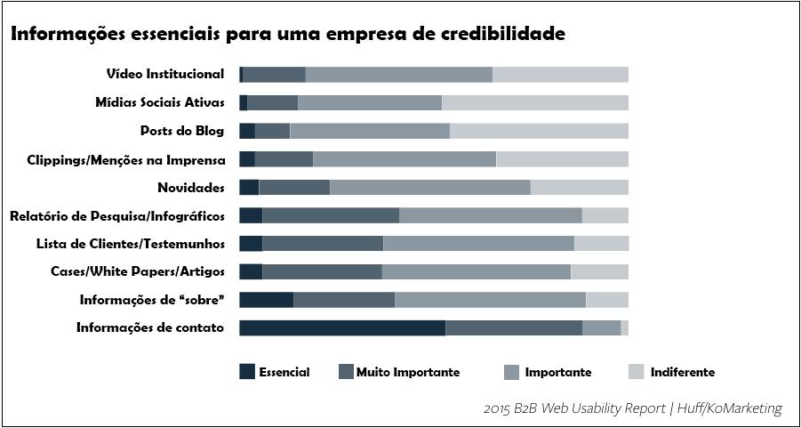 Infografico LaPresse Credibilidade